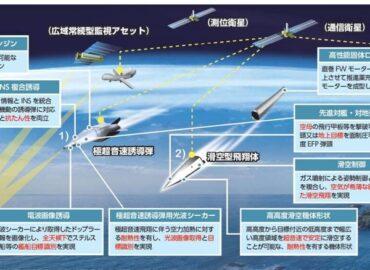 Японія розсекретила гіперзвукові розробки