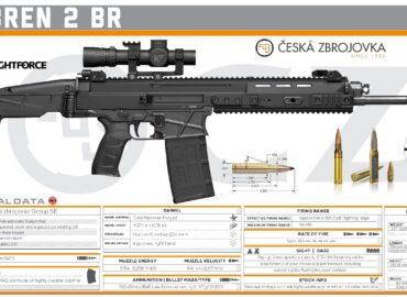 Чеська армія озброюється автоматами BREN 2