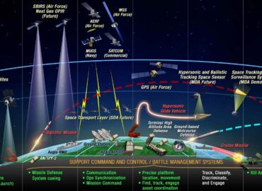 OPIR: п'ять супутників за $ 5,3 млрд