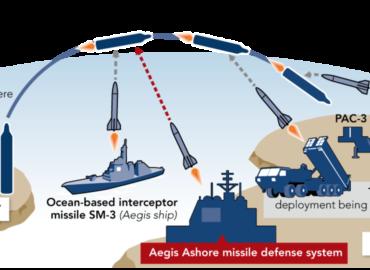 Японія офіційно відмовляється від Aegis Ashore
