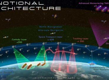 США будують супутникову систему захисту від гіперзвукового зброї